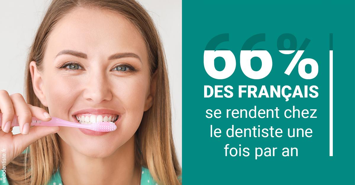 https://dr-alexandre-fevre.chirurgiens-dentistes.fr/66 % des Français 2
