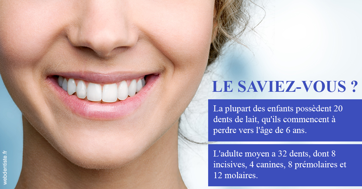 https://dr-alexandre-fevre.chirurgiens-dentistes.fr/Dents de lait 1